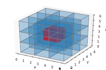 Displaying 3D images in Python - Terbium